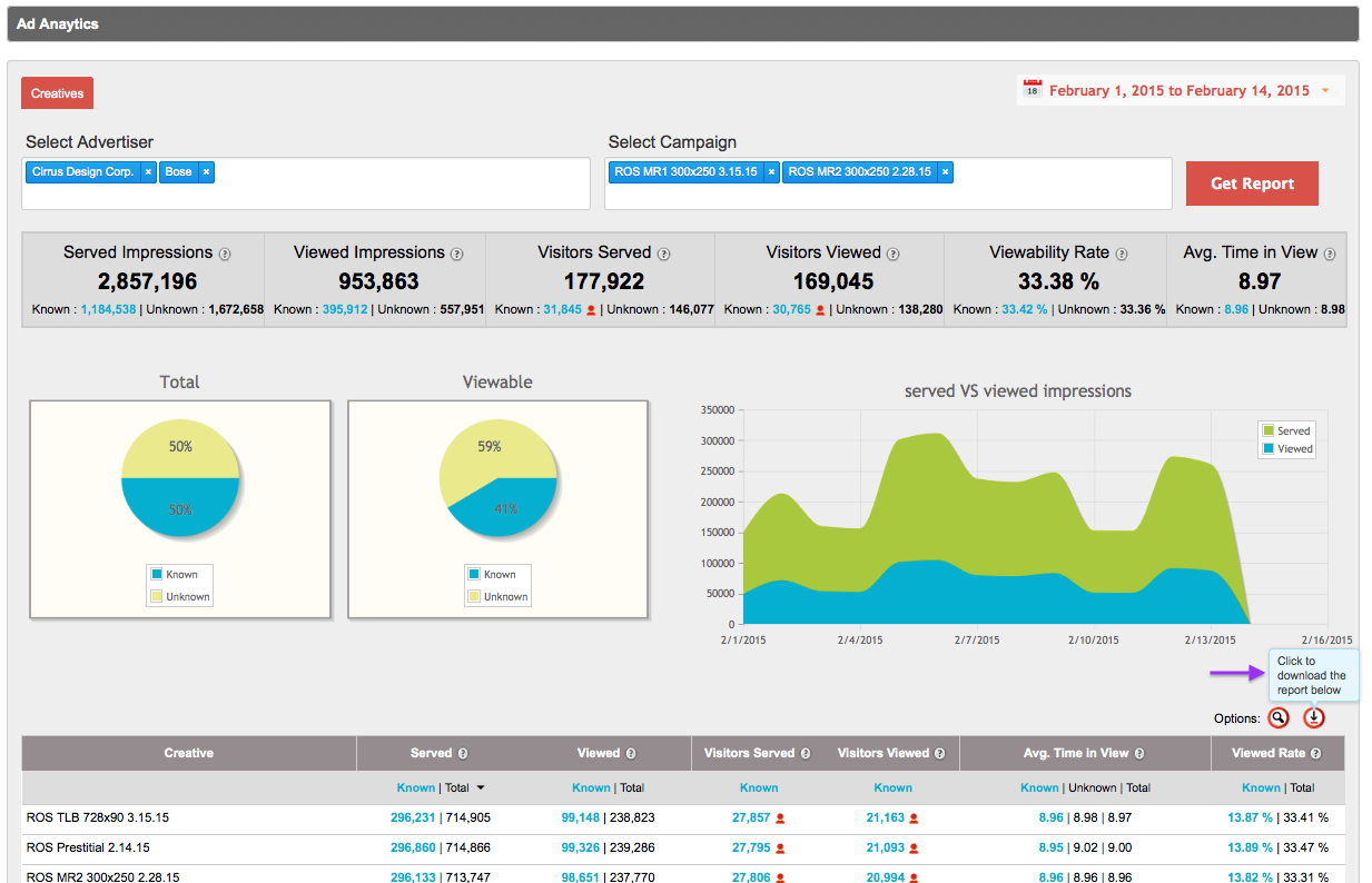 Ad Analytics Dashboard