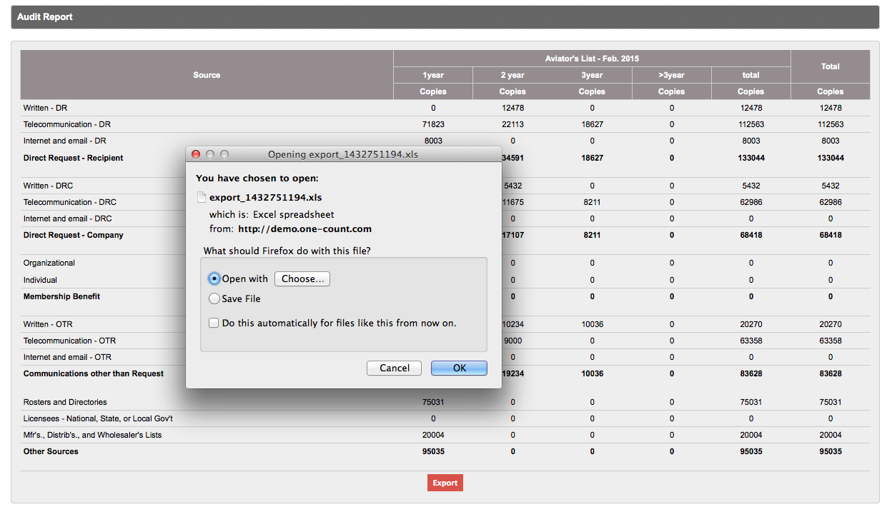 Integrated reporting across all silos with export to CSV