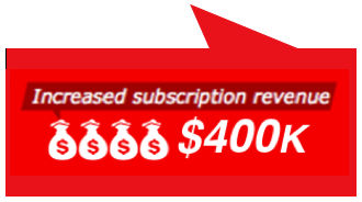 Increased subscription revenue by $400k