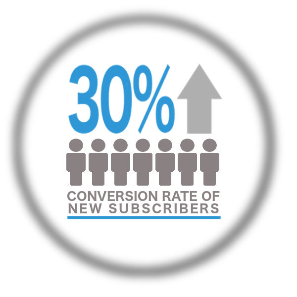 30 percent conversion rate of new subscribers